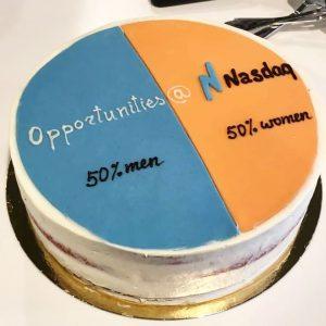 tortai su įmonės logo